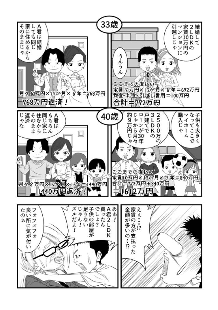 20代持ち家40歳持ち家の人生の差が壮絶!漫画9