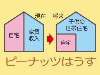 間取りを変更できる二世帯型住宅