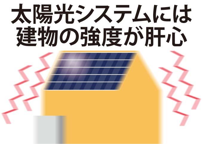 太陽光システムには建物の強度が肝心